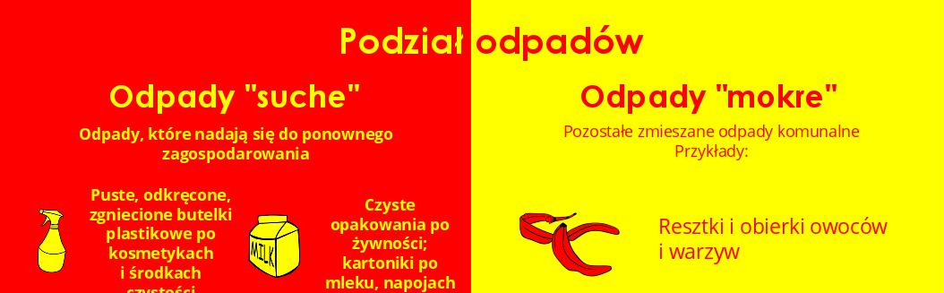 suche - mokre - Kopia