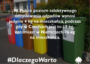selekcja w Polsce